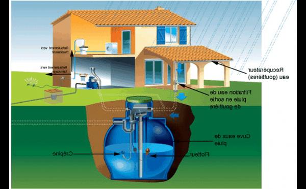 Recuperateur eau gouttiere - Livré chez vous en 24h